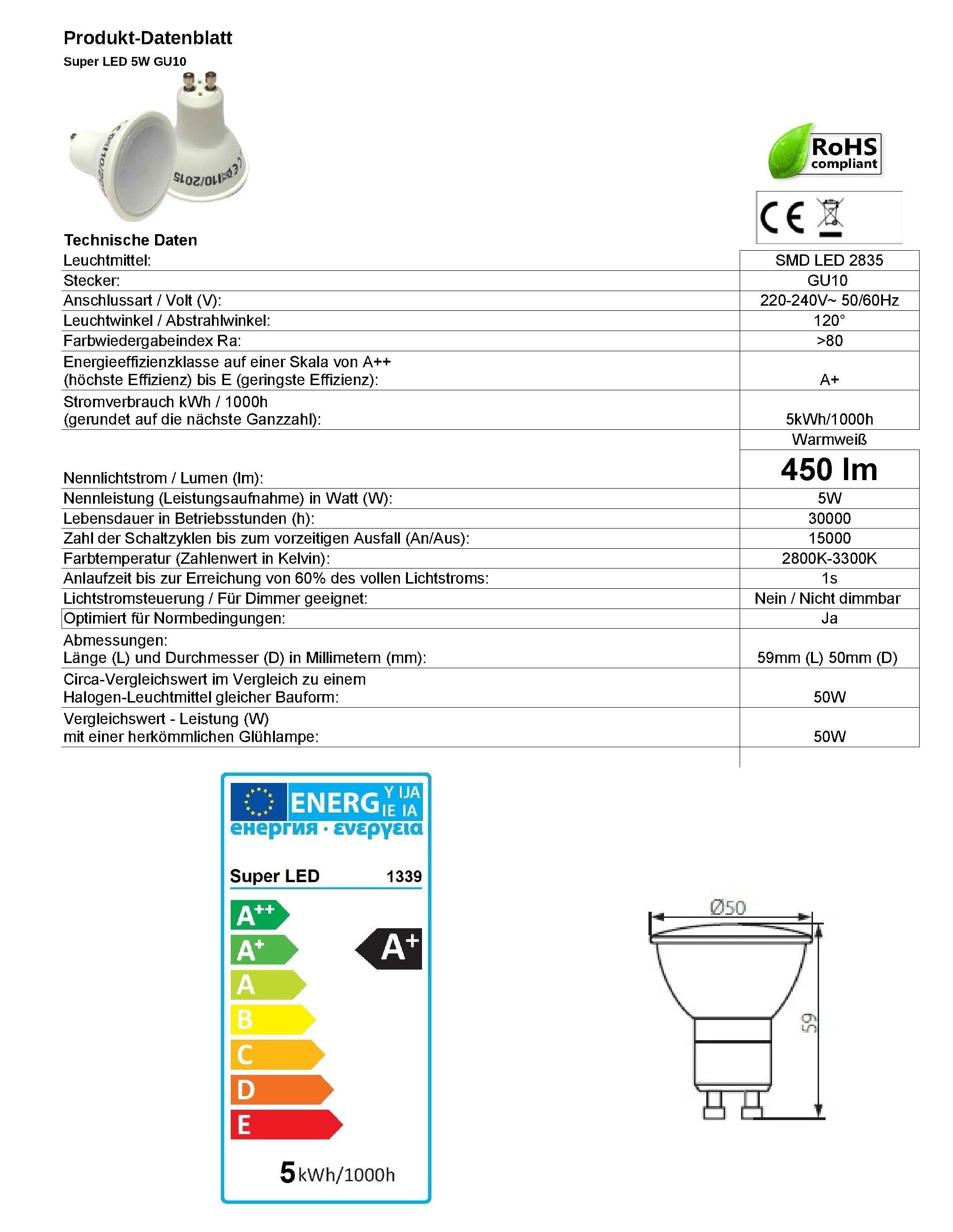 GU10-5W-Super-LED